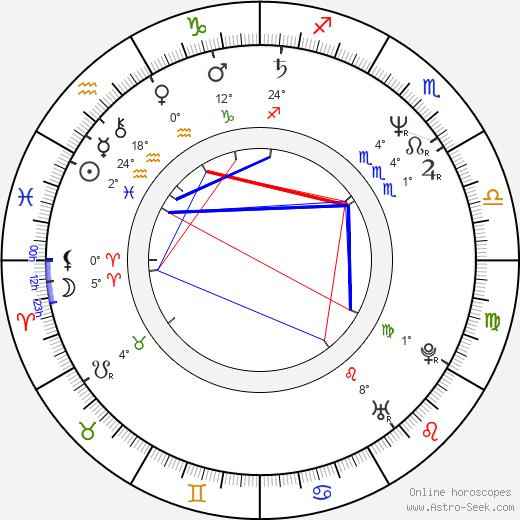 Jake Steinfeld birth chart, biography, wikipedia 2019, 2020