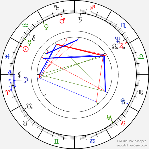 Jake Steinfeld birth chart, Jake Steinfeld astro natal horoscope, astrology