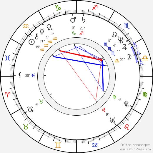 Jeff Tyler birth chart, biography, wikipedia 2020, 2021