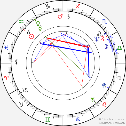 Jeff Tyler astro natal birth chart, Jeff Tyler horoscope, astrology