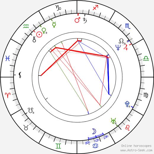 Jérôme Anger birth chart, Jérôme Anger astro natal horoscope, astrology