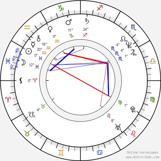 Joe Davis birth chart, biography, wikipedia 2019, 2020