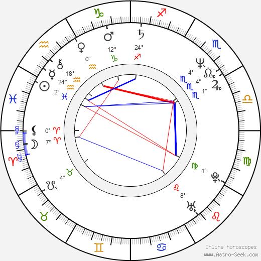 Josh McLaglen tema natale, biography, Biografia da Wikipedia 2020, 2021