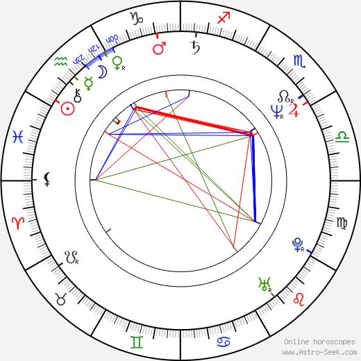 Lisa Loring astro natal birth chart, Lisa Loring horoscope, astrology