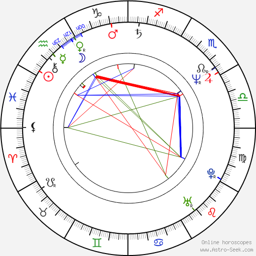 Lois Pereiro birth chart, Lois Pereiro astro natal horoscope, astrology