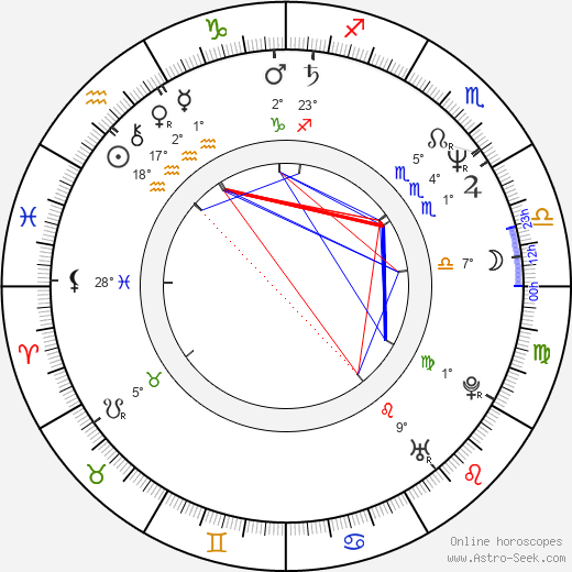 Michael Rogers birth chart, biography, wikipedia 2020, 2021