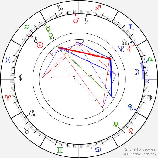 Michael Rogers birth chart, Michael Rogers astro natal horoscope, astrology