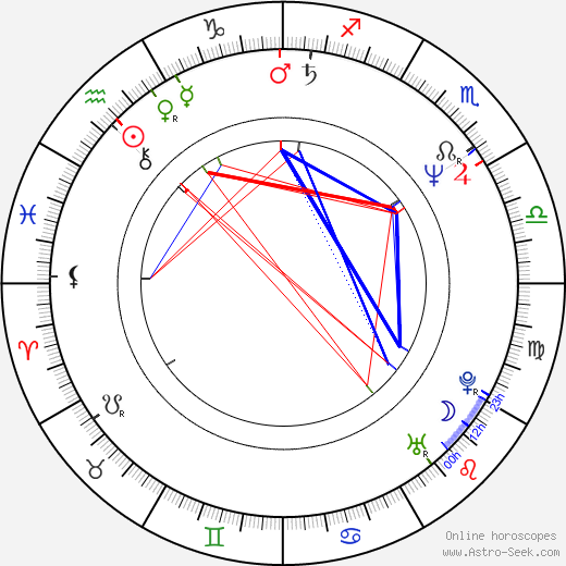 Mitchell Kosterman astro natal birth chart, Mitchell Kosterman horoscope, astrology