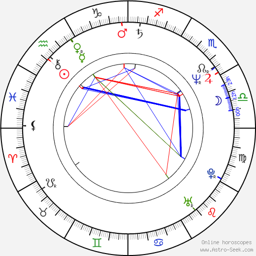 Paul Barker birth chart, Paul Barker astro natal horoscope, astrology