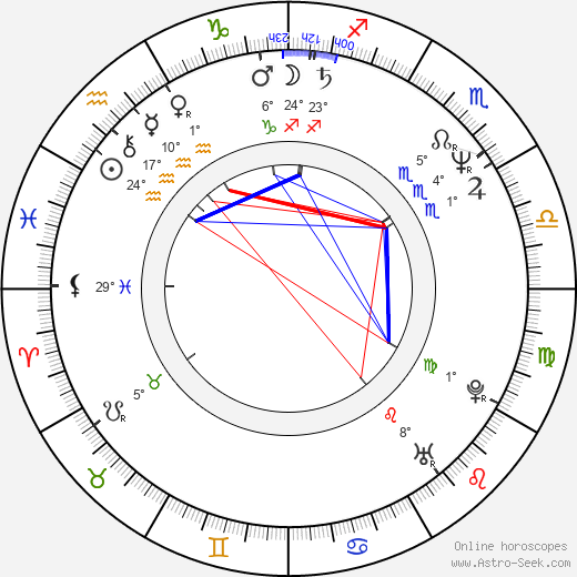 Pernilla August birth chart, biography, wikipedia 2019, 2020