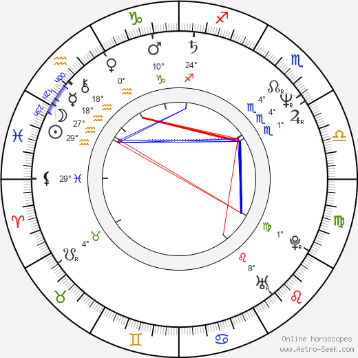 Peter Kremer birth chart, biography, wikipedia 2019, 2020