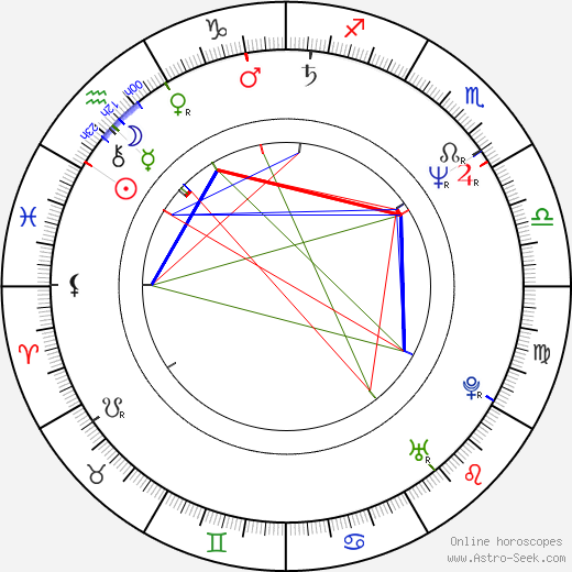 Radoslav Milenković tema natale, oroscopo, Radoslav Milenković oroscopi gratuiti, astrologia