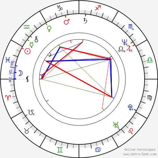 Sean Michaels tema natale, oroscopo, Sean Michaels oroscopi gratuiti, astrologia