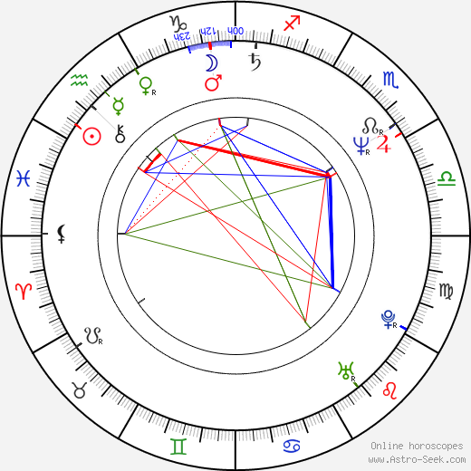 Stefano Masciarelli birth chart, Stefano Masciarelli astro natal horoscope, astrology