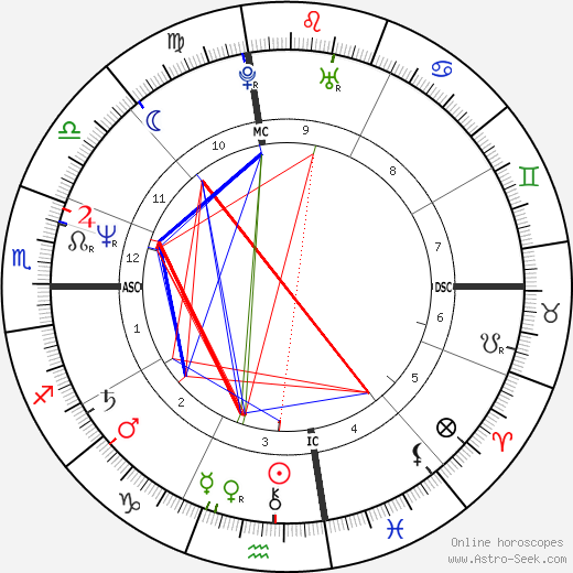 Terry Carlton birth chart, Terry Carlton astro natal horoscope, astrology