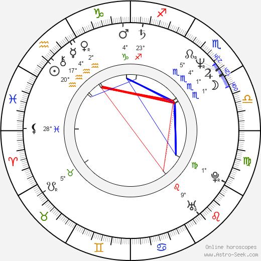 Tony Craig birth chart, biography, wikipedia 2020, 2021