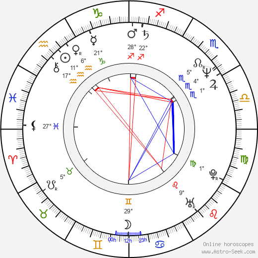 Tony Leung Ka Fai birth chart, biography, wikipedia 2018, 2019