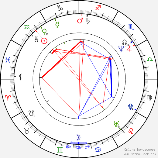 Tony Leung Ka Fai astro natal birth chart, Tony Leung Ka Fai horoscope, astrology