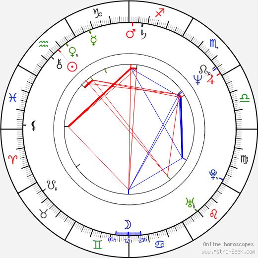 Tony Leung Ka Fai birth chart, Tony Leung Ka Fai astro natal horoscope, astrology