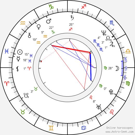 Eddie Deezen birth chart, biography, wikipedia 2020, 2021