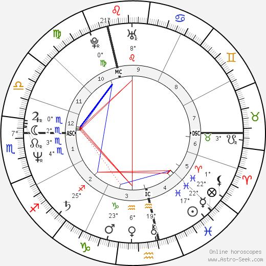 Gary Numan birth chart, biography, wikipedia 2020, 2021