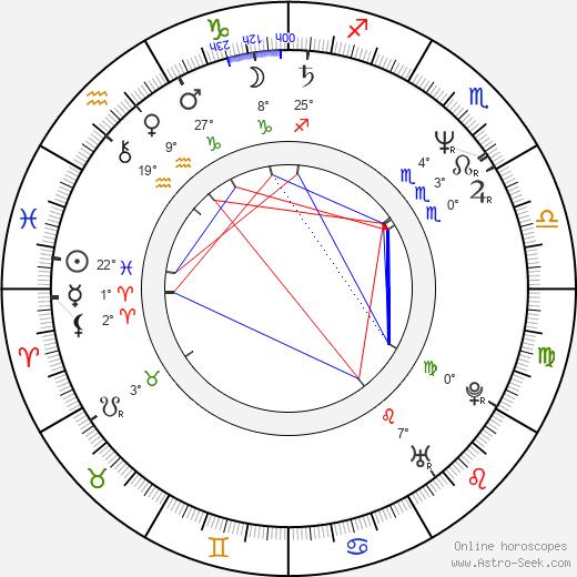 Guillermo Arriaga birth chart, biography, wikipedia 2019, 2020
