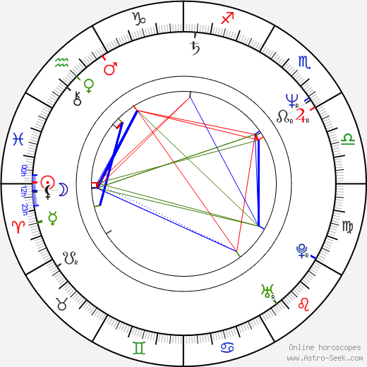 Holly Hunter astro natal birth chart, Holly Hunter horoscope, astrology