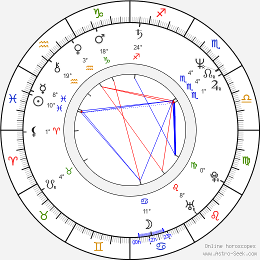 Katerina Jacob birth chart, biography, wikipedia 2019, 2020