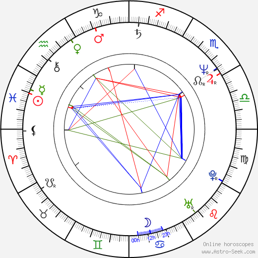 Katerina Jacob birth chart, Katerina Jacob astro natal horoscope, astrology