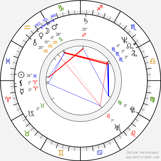 Ladislav Hojer birth chart, biography, wikipedia 2020, 2021