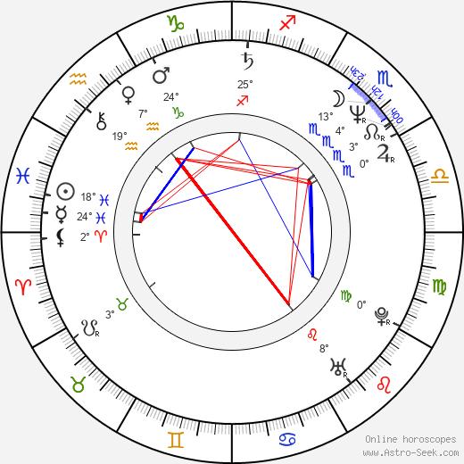 Linda Fiorentino birth chart, biography, wikipedia 2019, 2020
