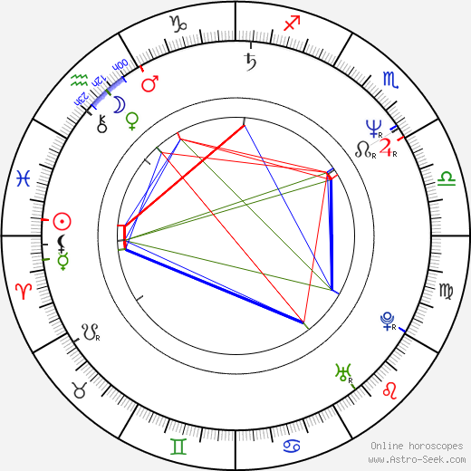 Mark Roper birth chart, Mark Roper astro natal horoscope, astrology