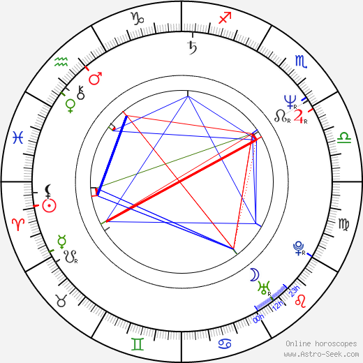 Морис Ламарш Maurice LaMarche день рождения гороскоп, Maurice LaMarche Натальная карта онлайн