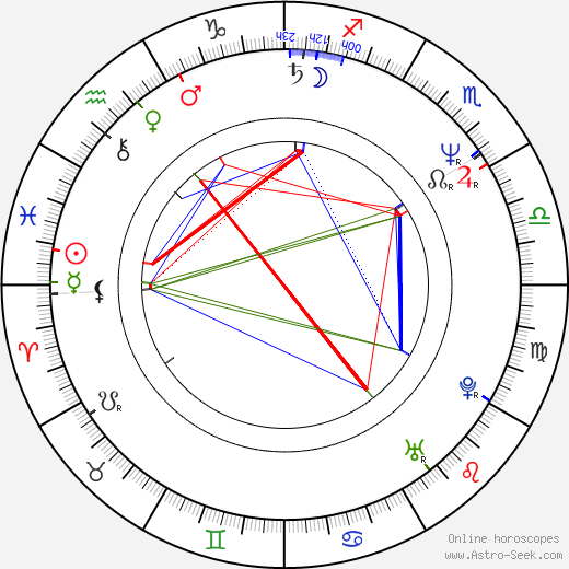 Max Herbrechter astro natal birth chart, Max Herbrechter horoscope, astrology