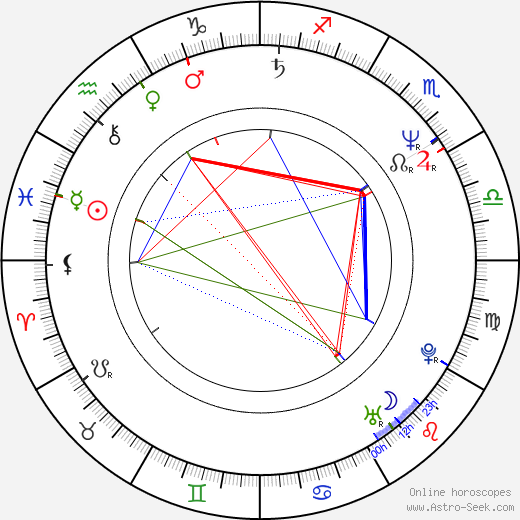 Miranda Richardson birth chart, Miranda Richardson astro natal horoscope, astrology