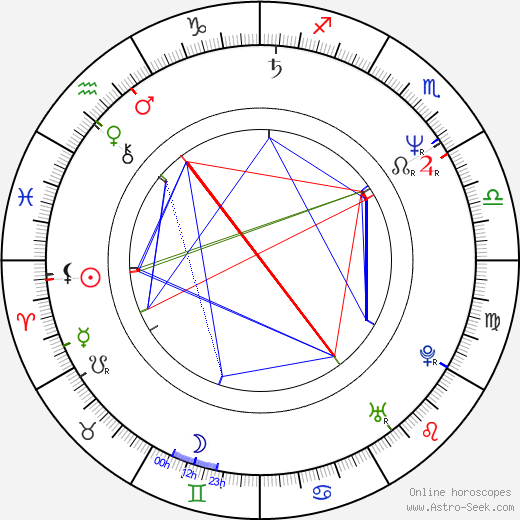 Philip Brown astro natal birth chart, Philip Brown horoscope, astrology