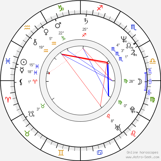Richard Schenkman birth chart, biography, wikipedia 2019, 2020