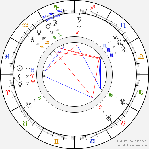 Russell Todd birth chart, biography, wikipedia 2019, 2020