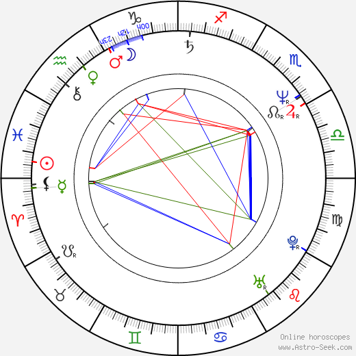 Russell Todd astro natal birth chart, Russell Todd horoscope, astrology