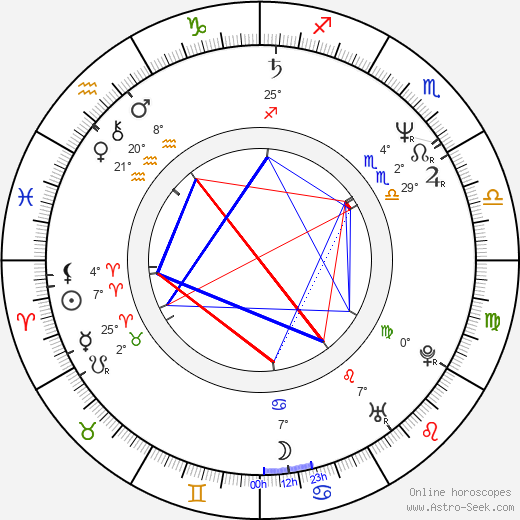 Stephen Ure birth chart, biography, wikipedia 2019, 2020
