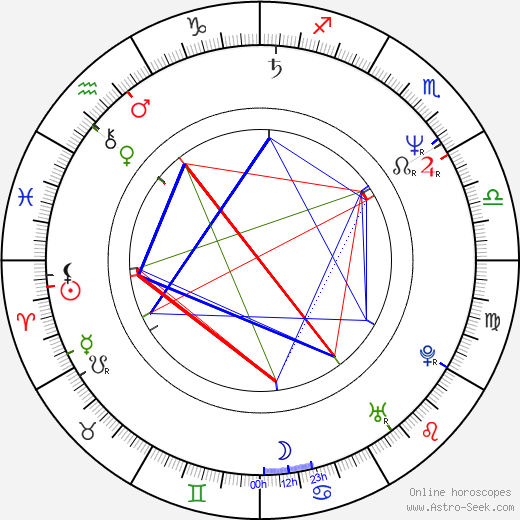 Stephen Ure birth chart, Stephen Ure astro natal horoscope, astrology