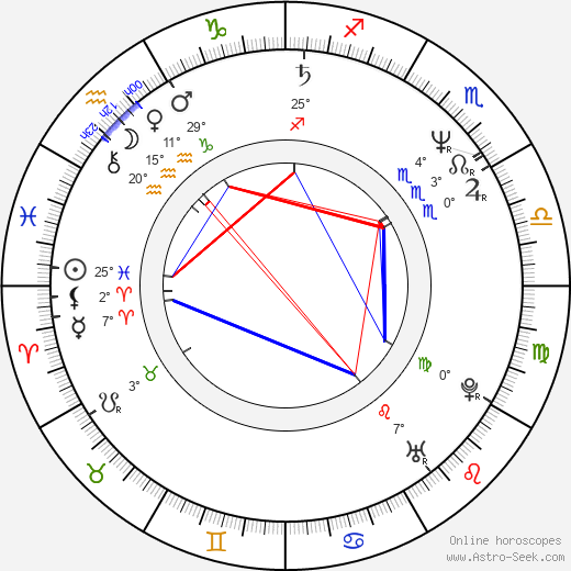 Tracy Marrow birth chart, biography, wikipedia 2020, 2021