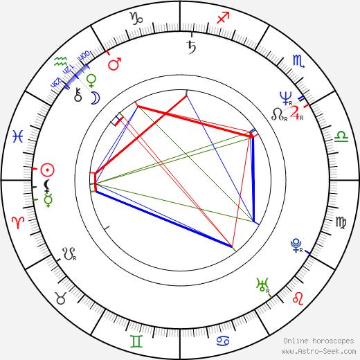 Tracy Marrow birth chart, Tracy Marrow astro natal horoscope, astrology