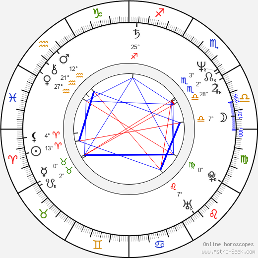 Alec Baldwin birth chart, biography, wikipedia 2019, 2020