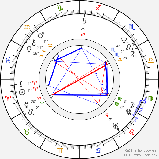 Ángel Illarramendi birth chart, biography, wikipedia 2017, 2018