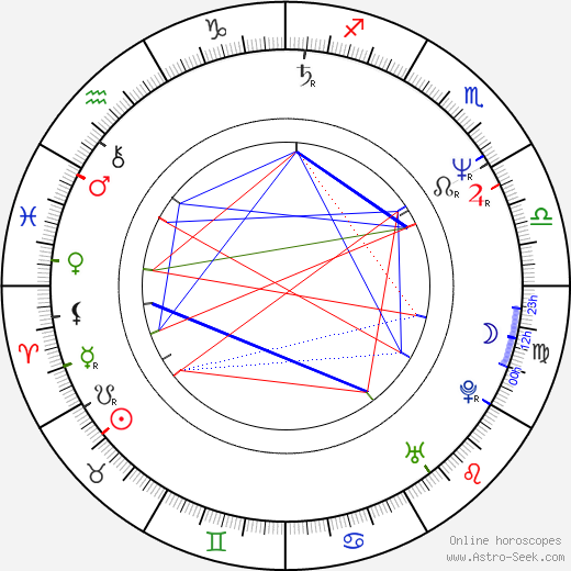 Eve Plumb astro natal birth chart, Eve Plumb horoscope, astrology