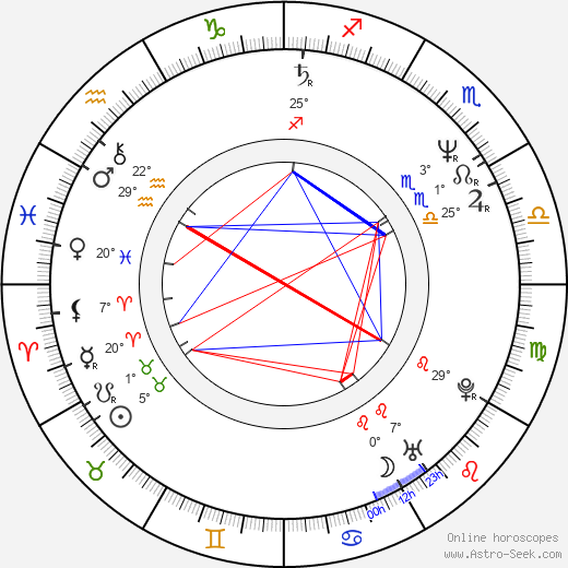 Giancarlo Esposito birth chart, biography, wikipedia 2017, 2018