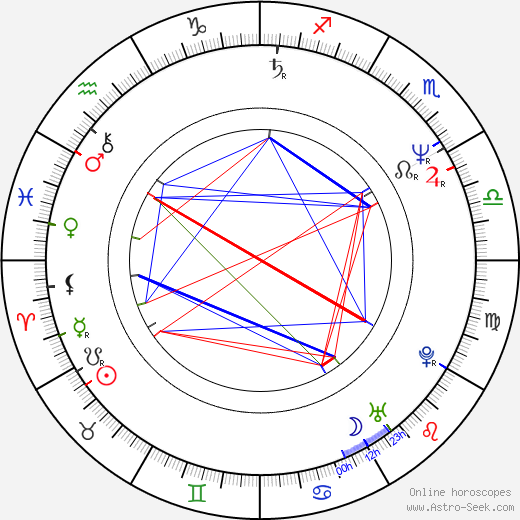 Giancarlo Esposito astro natal birth chart, Giancarlo Esposito horoscope, astrology