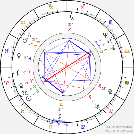 Hilmar Örn Hilmarsson birth chart, biography, wikipedia 2019, 2020