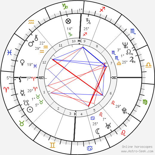 Ingolf Lück birth chart, biography, wikipedia 2019, 2020